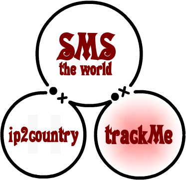 TrackMe all around the world